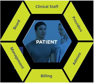 asc-patient-mobile.png